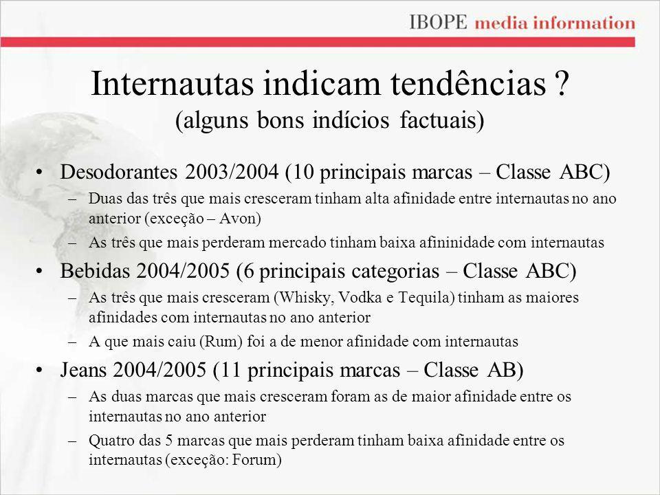 Internautas indicam tendências (alguns bons indícios factuais)