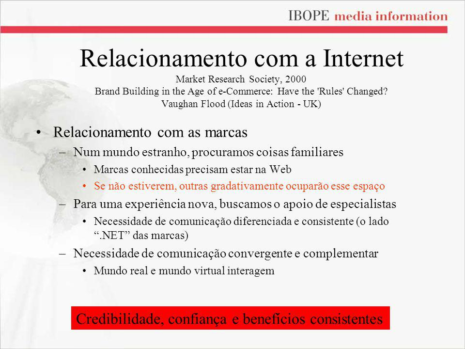 Relacionamento com a Internet Market Research Society, 2000 Brand Building in the Age of e-Commerce: Have the Rules Changed Vaughan Flood (Ideas in Action - UK)