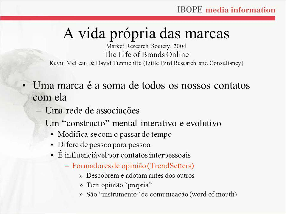 A vida própria das marcas Market Research Society, 2004 The Life of Brands Online Kevin McLean & David Tunnicliffe (Little Bird Research and Consultancy)