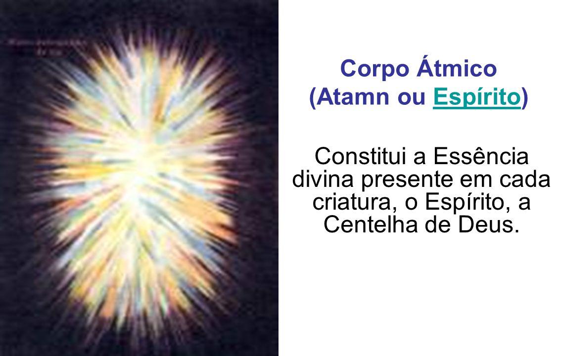 Corpo Átmico (Atamn ou Espírito)