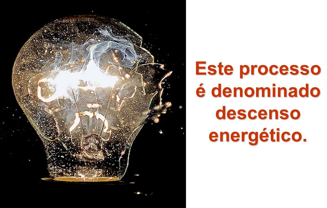 Este processo é denominado descenso energético.