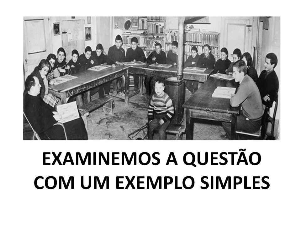 EXAMINEMOS A QUESTÃO COM UM EXEMPLO SIMPLES