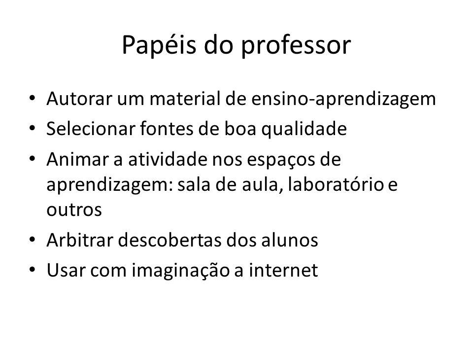 Papéis do professor Autorar um material de ensino-aprendizagem