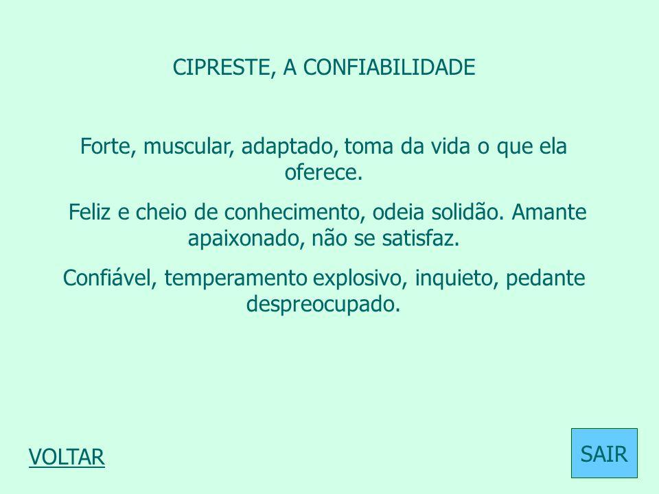 CIPRESTE, A CONFIABILIDADE