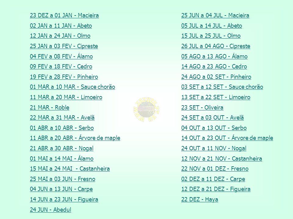 23 DEZ a 01 JAN - Macieira 02 JAN a 11 JAN - Abeto. 12 JAN a 24 JAN - Olmo. 25 JAN a 03 FEV - Cipreste.