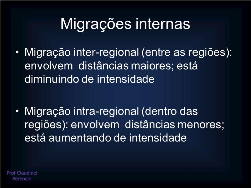 Migrações internas Migração inter-regional (entre as regiões): envolvem distâncias maiores; está diminuindo de intensidade.