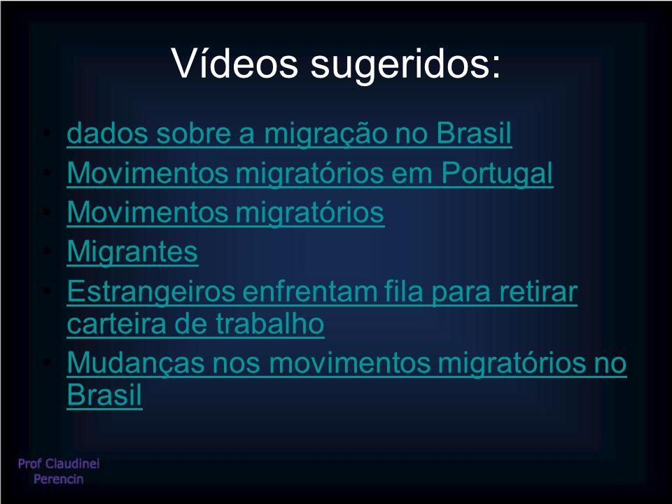 Vídeos sugeridos: dados sobre a migração no Brasil