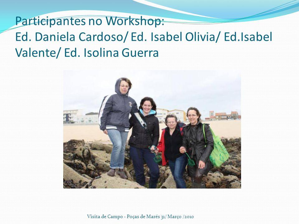 Participantes no Workshop: Ed. Daniela Cardoso/ Ed. Isabel Olivia/ Ed