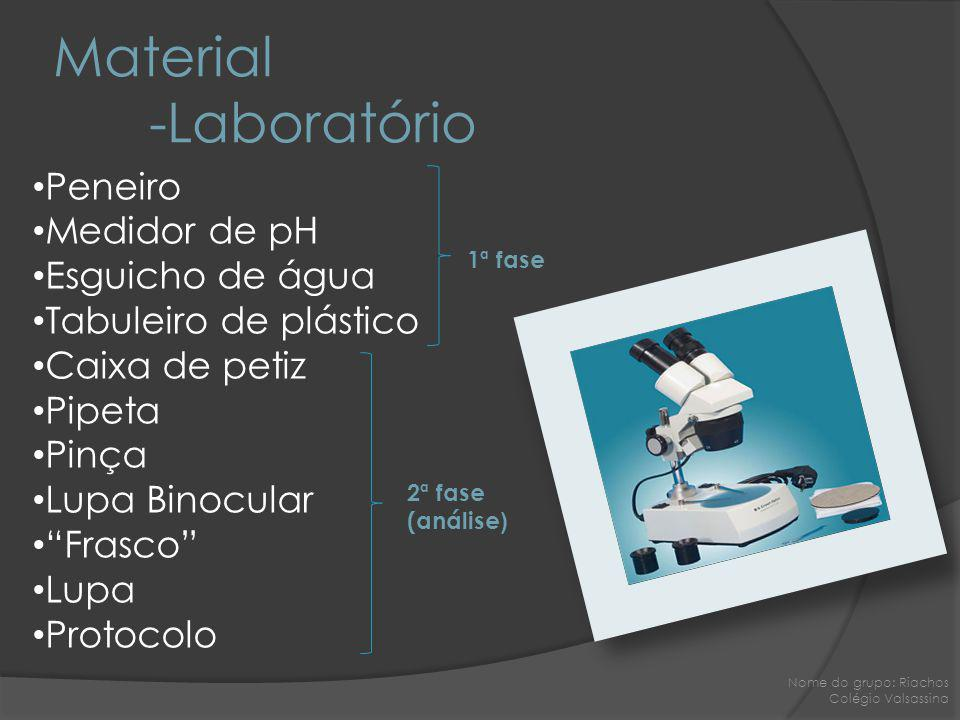 Material -Laboratório