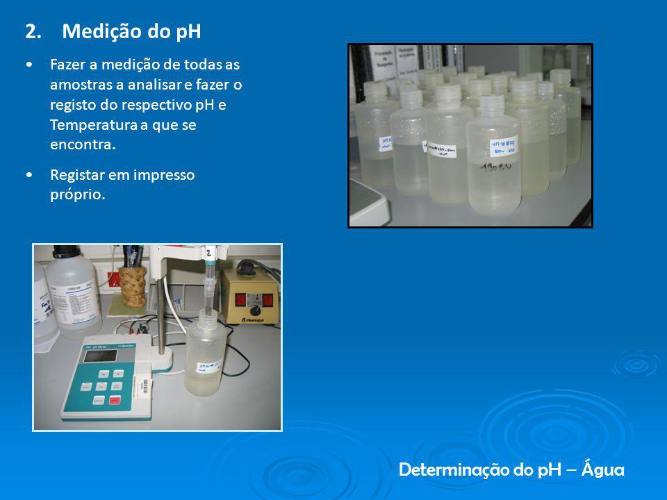 Determinação do pH – Água