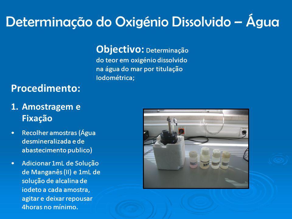 Determinação do Oxigénio Dissolvido – Água