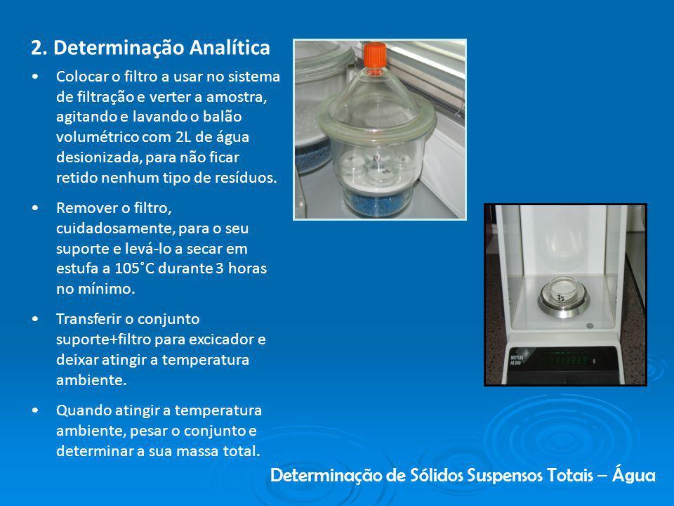 Determinação de Sólidos Suspensos Totais – Água
