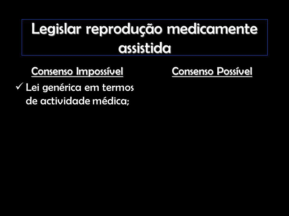 Legislar reprodução medicamente assistida