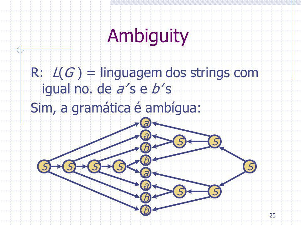 Ambiguity R: L(G ) = linguagem dos strings com igual no. de a' s e b' s. Sim, a gramática é ambígua: