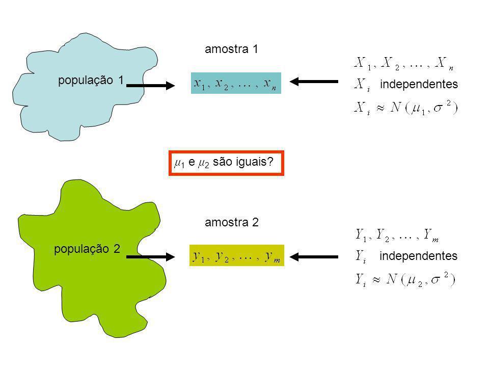amostra 1 população 1 independentes μ1 e μ2 são iguais amostra 2 população 2 independentes
