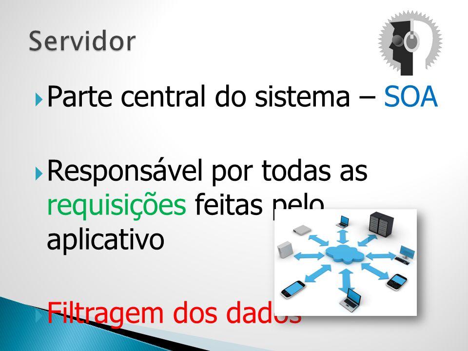 Parte central do sistema – SOA