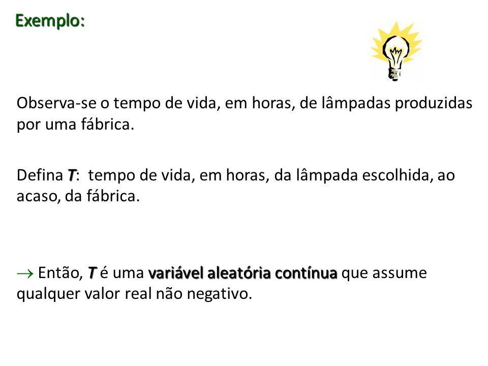Exemplo: Observa-se o tempo de vida, em horas, de lâmpadas produzidas por uma fábrica.