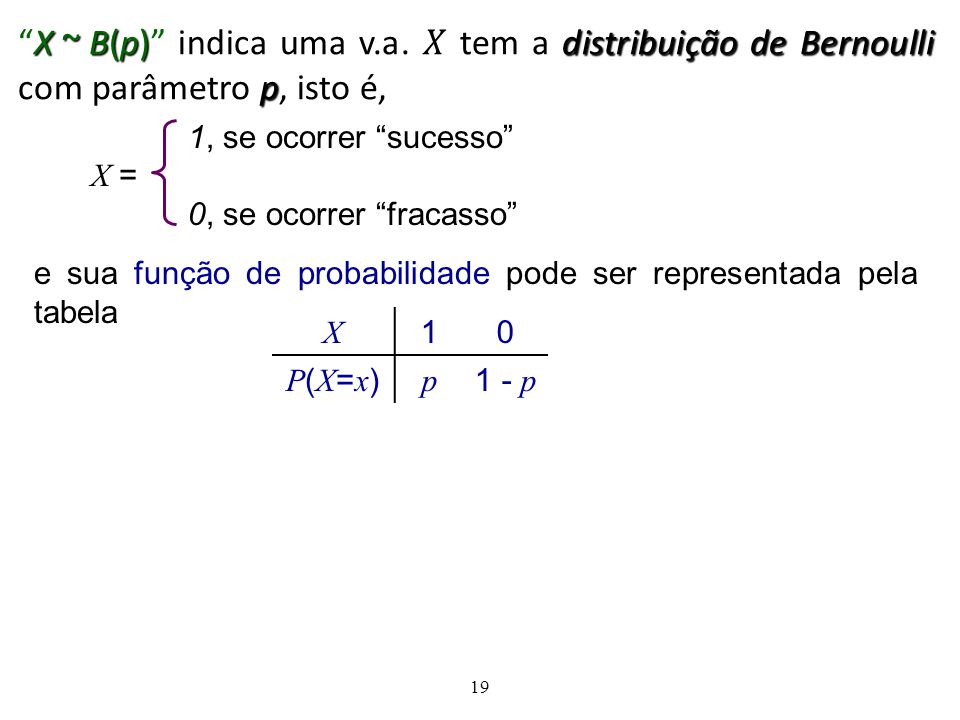 X ~ B(p) indica uma v.a. 𝑋 tem a distribuição de Bernoulli com parâmetro p, isto é,