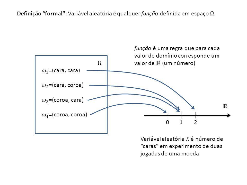 Definição formal : Variável aleatória é qualquer função definida em espaço Ω.