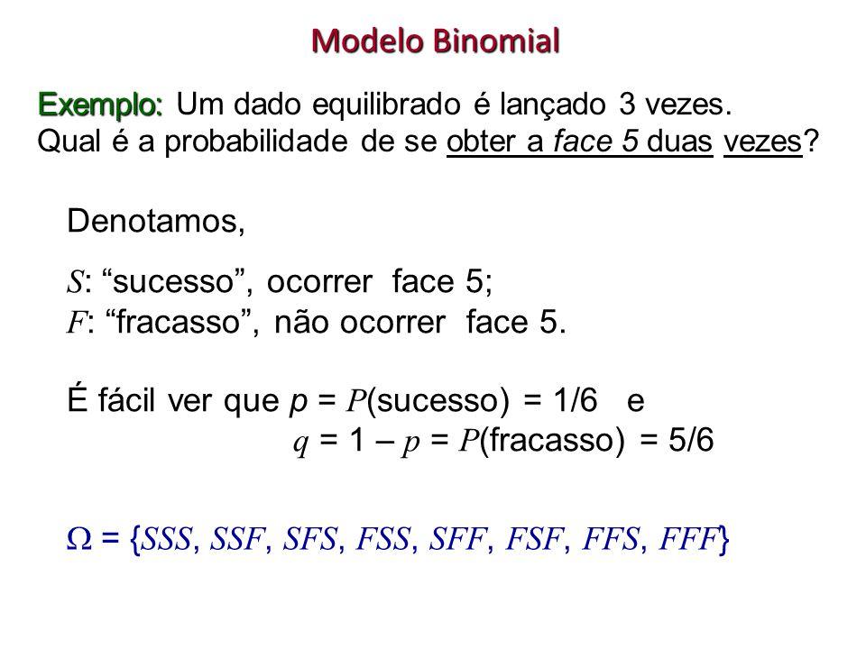 Modelo Binomial Denotamos, S: sucesso , ocorrer face 5;