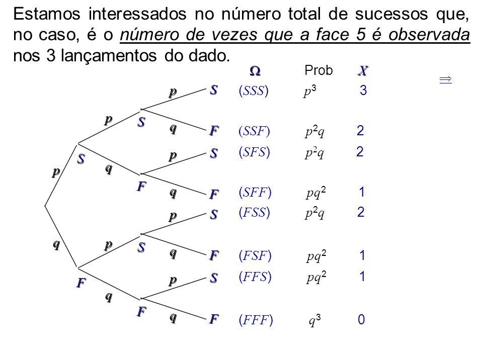 Estamos interessados no número total de sucessos que, no caso, é o número de vezes que a face 5 é observada nos 3 lançamentos do dado.