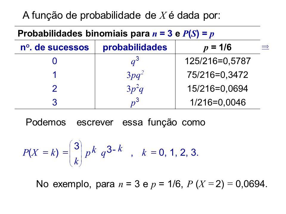 A função de probabilidade de X é dada por: