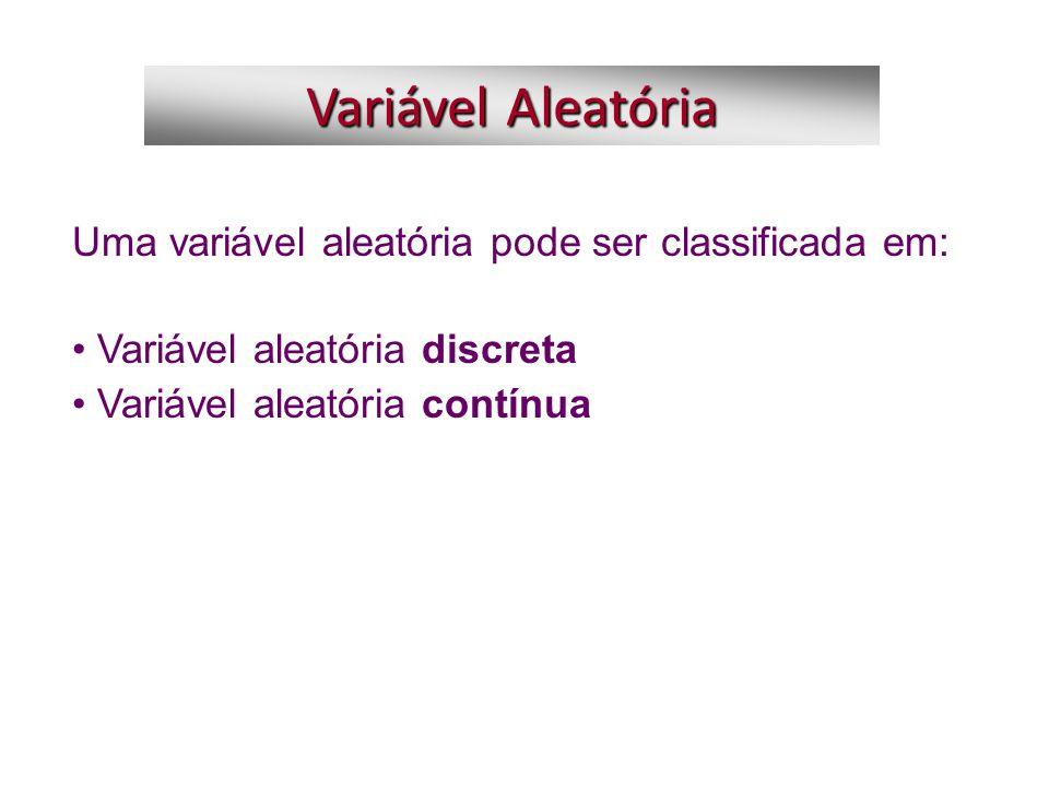Variável Aleatória Uma variável aleatória pode ser classificada em: