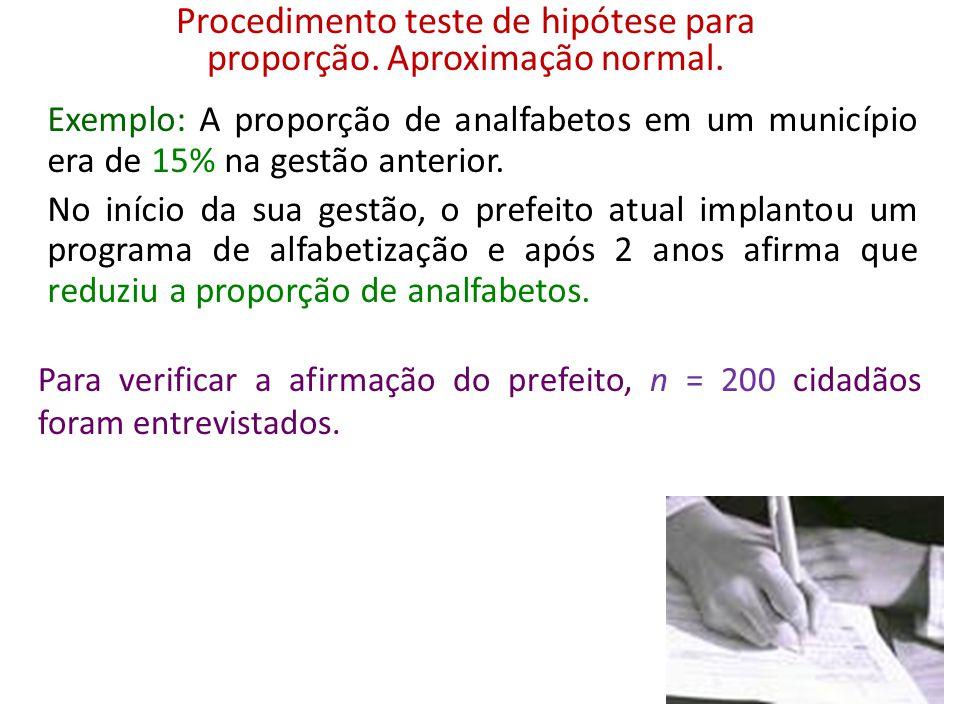 Procedimento teste de hipótese para proporção. Aproximação normal.