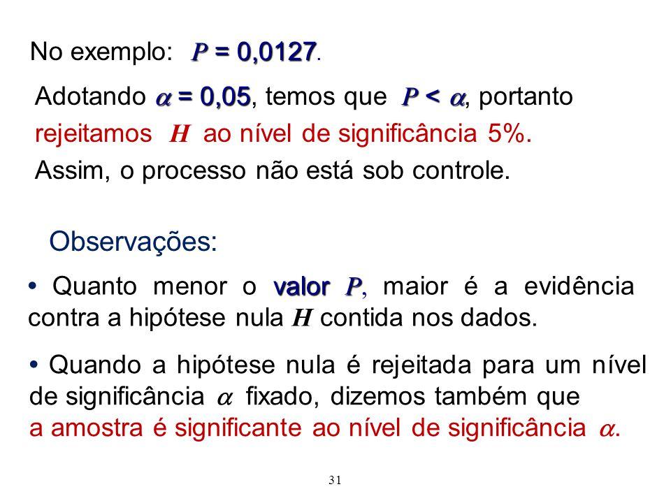 Observações: No exemplo: P = 0,0127.