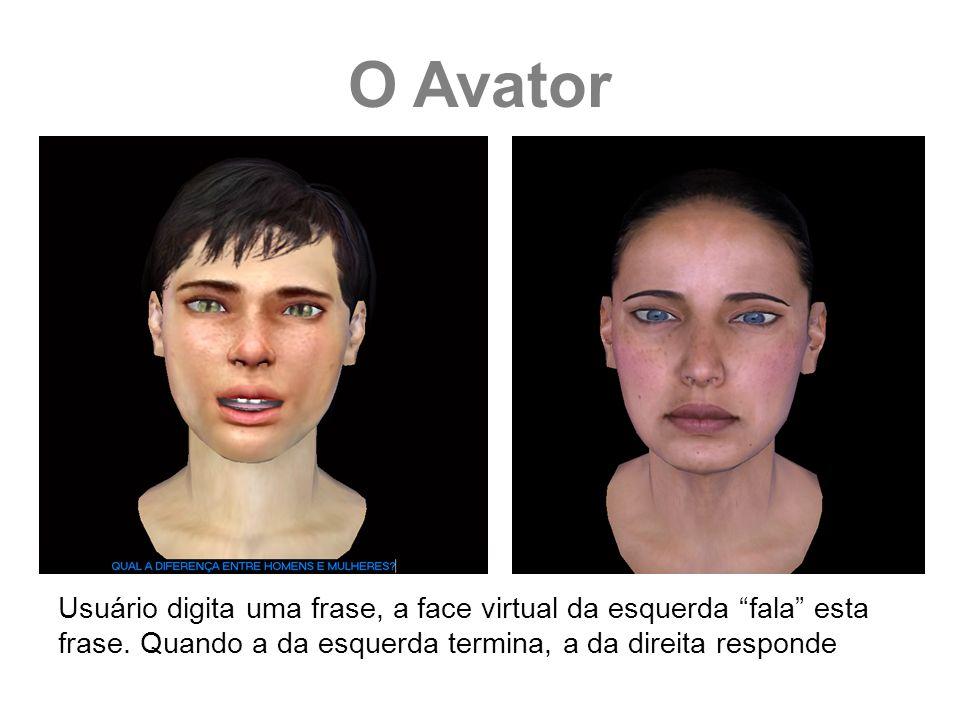 O Avator Usuário digita uma frase, a face virtual da esquerda fala esta frase.