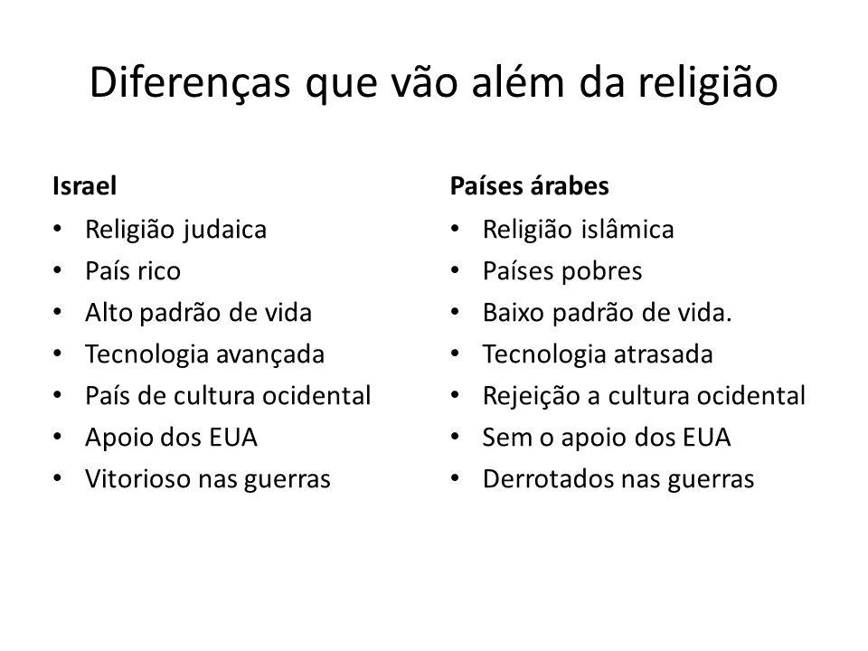 Diferenças que vão além da religião