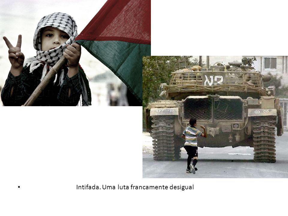 Intifada. Uma luta francamente desigual