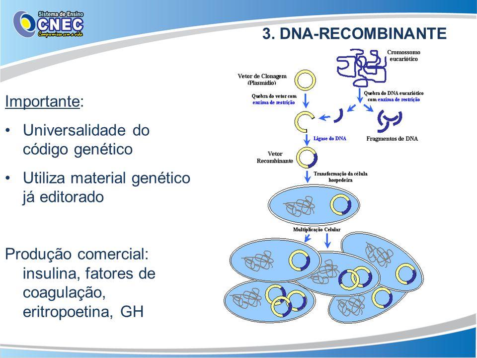 3. DNA-RECOMBINANTE Importante: Universalidade do código genético. Utiliza material genético já editorado.
