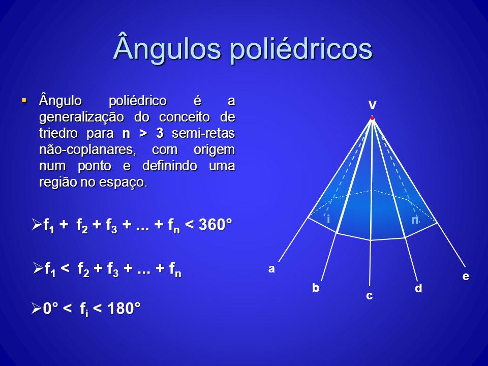 Ângulos poliédricos f1 + f2 + f3 + ... + fn < 360°