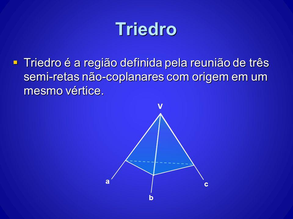 Triedro Triedro é a região definida pela reunião de três semi-retas não-coplanares com origem em um mesmo vértice.