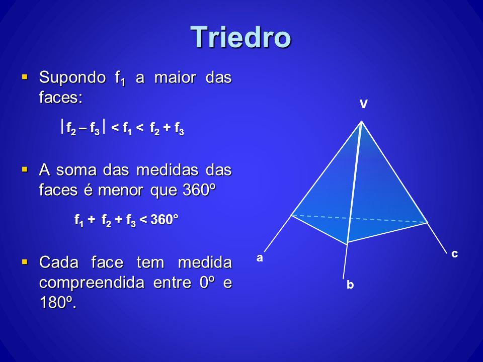Triedro Supondo f1 a maior das faces: