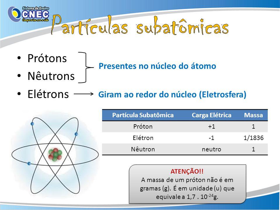 Partículas subatômicas