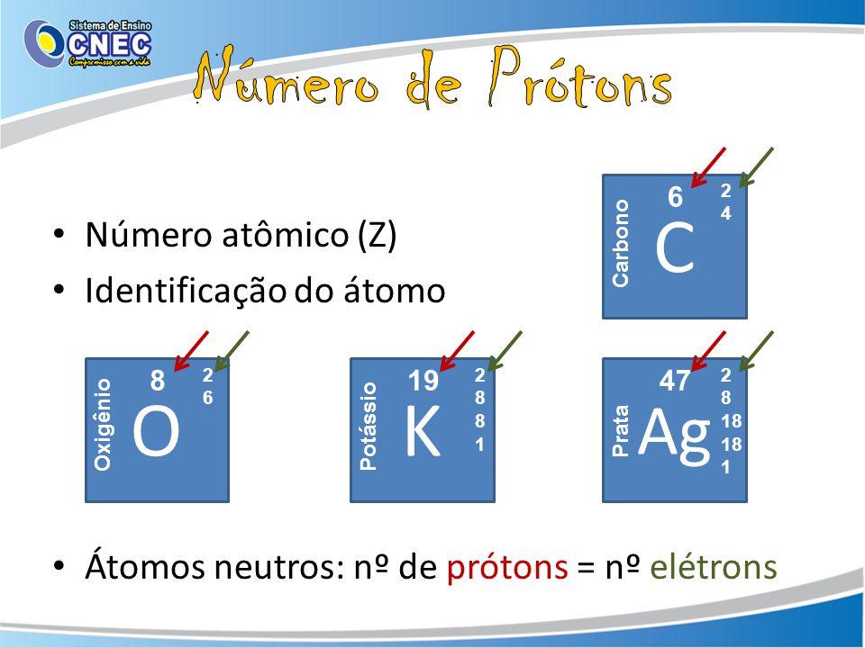 Número de Prótons C O K Ag Número atômico (Z) Identificação do átomo