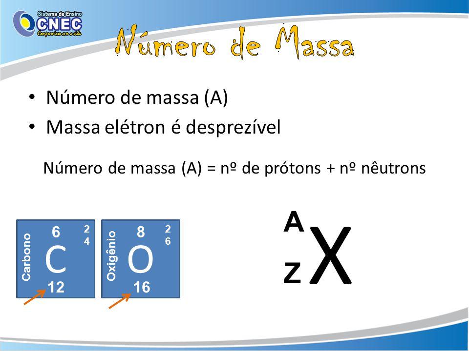 Número de massa (A) = nº de prótons + nº nêutrons