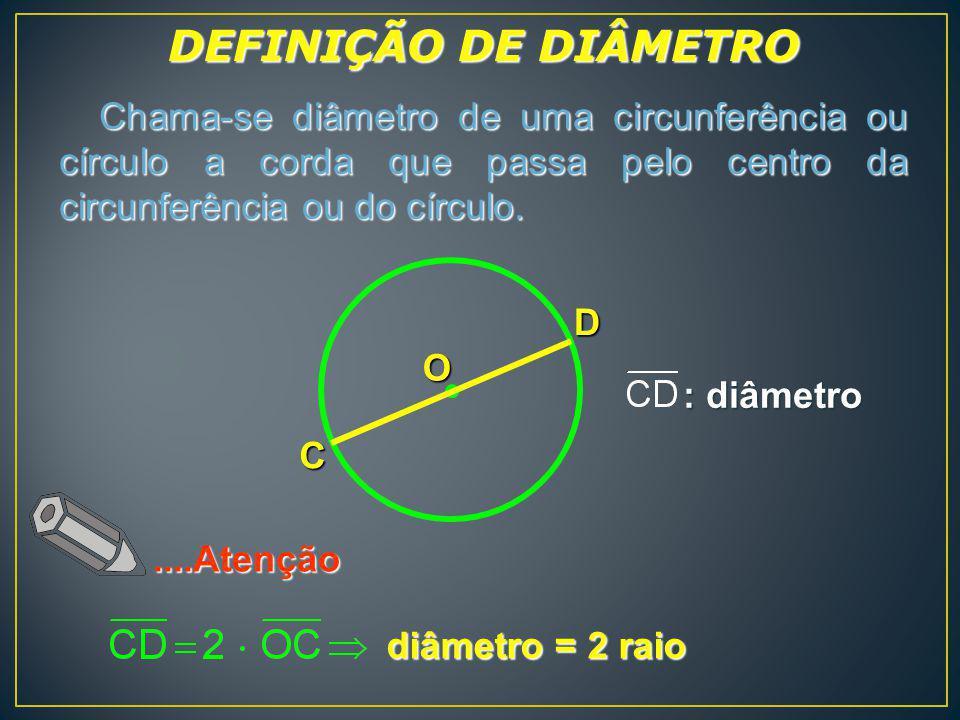 DEFINIÇÃO DE DIÂMETRO Chama-se diâmetro de uma circunferência ou círculo a corda que passa pelo centro da circunferência ou do círculo.