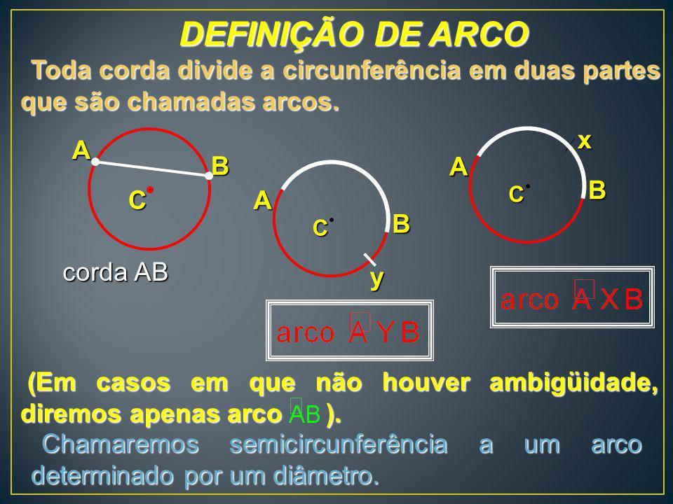 DEFINIÇÃO DE ARCO Toda corda divide a circunferência em duas partes que são chamadas arcos. C. B.