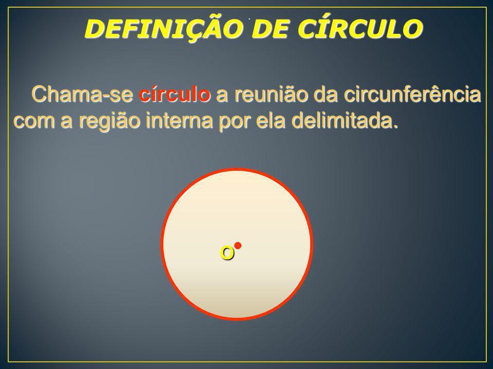 . Chama-se círculo a reunião da circunferência com a região interna por ela delimitada. DEFINIÇÃO DE CÍRCULO.