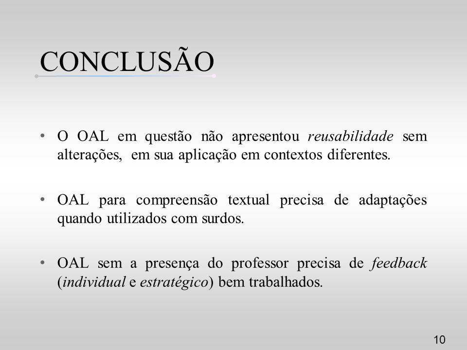 CONCLUSÃO O OAL em questão não apresentou reusabilidade sem alterações, em sua aplicação em contextos diferentes.
