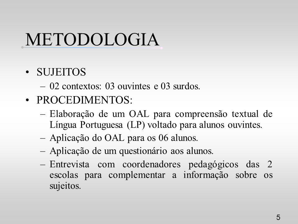 METODOLOGIA SUJEITOS PROCEDIMENTOS: