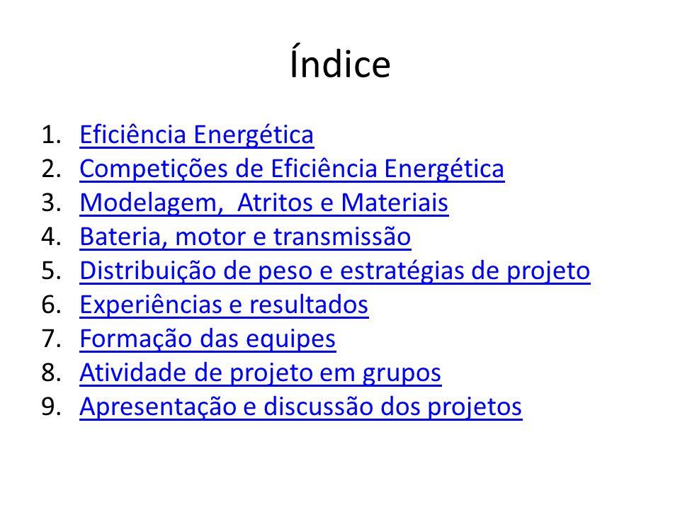 Índice Eficiência Energética Competições de Eficiência Energética