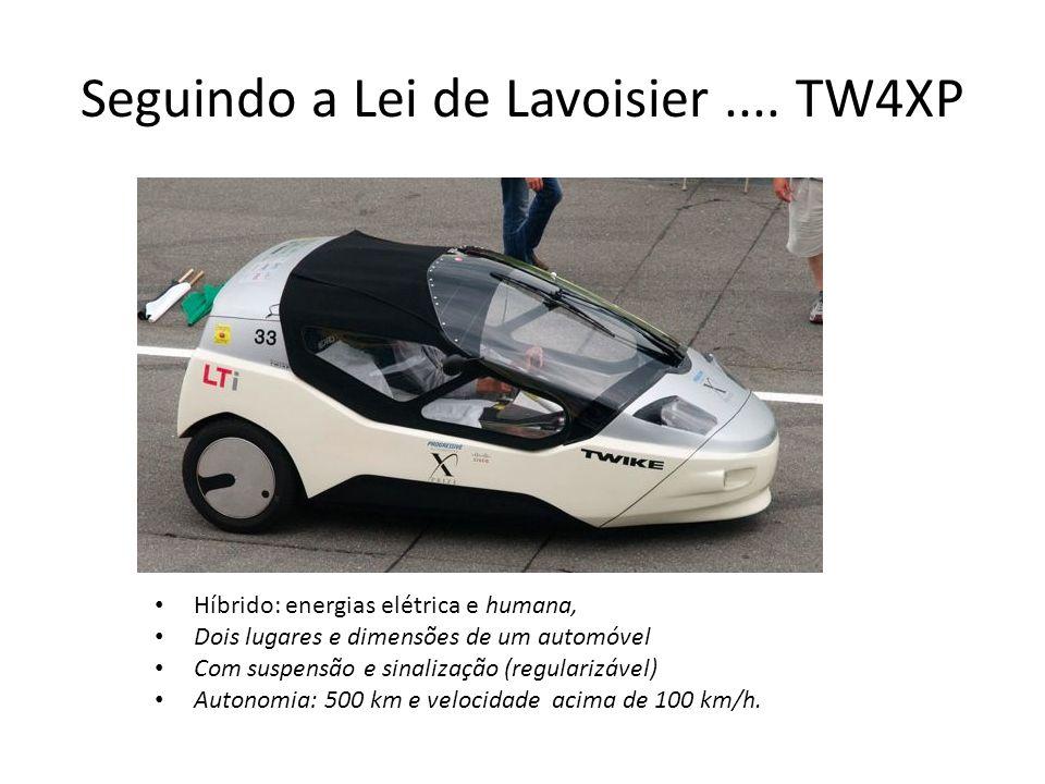 Seguindo a Lei de Lavoisier .... TW4XP
