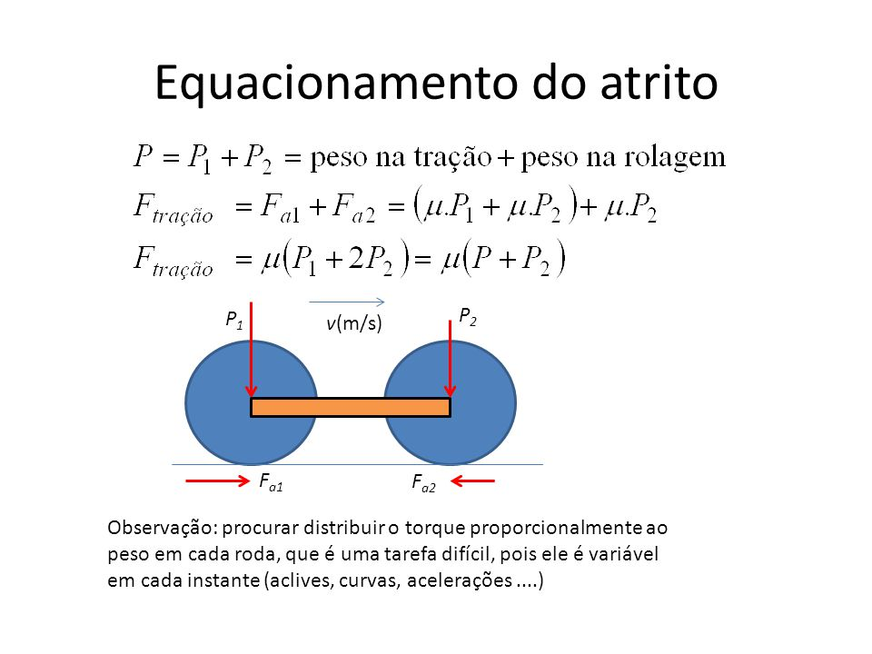 Equacionamento do atrito