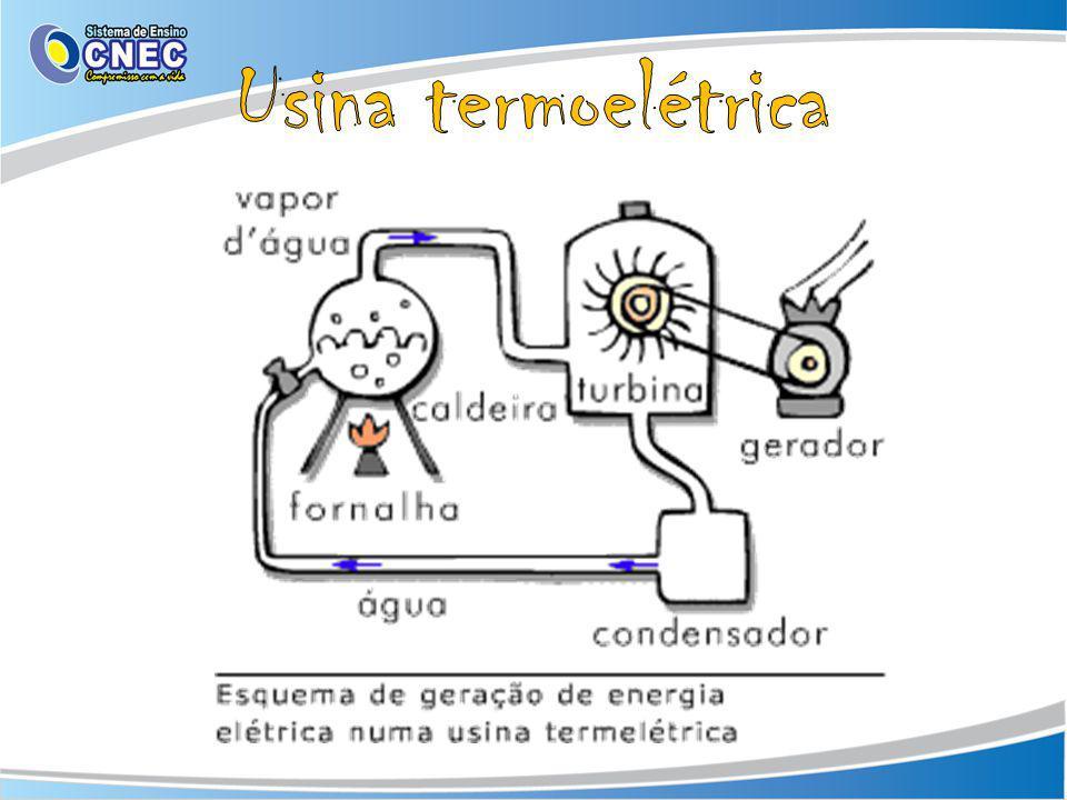 Usina termoelétrica