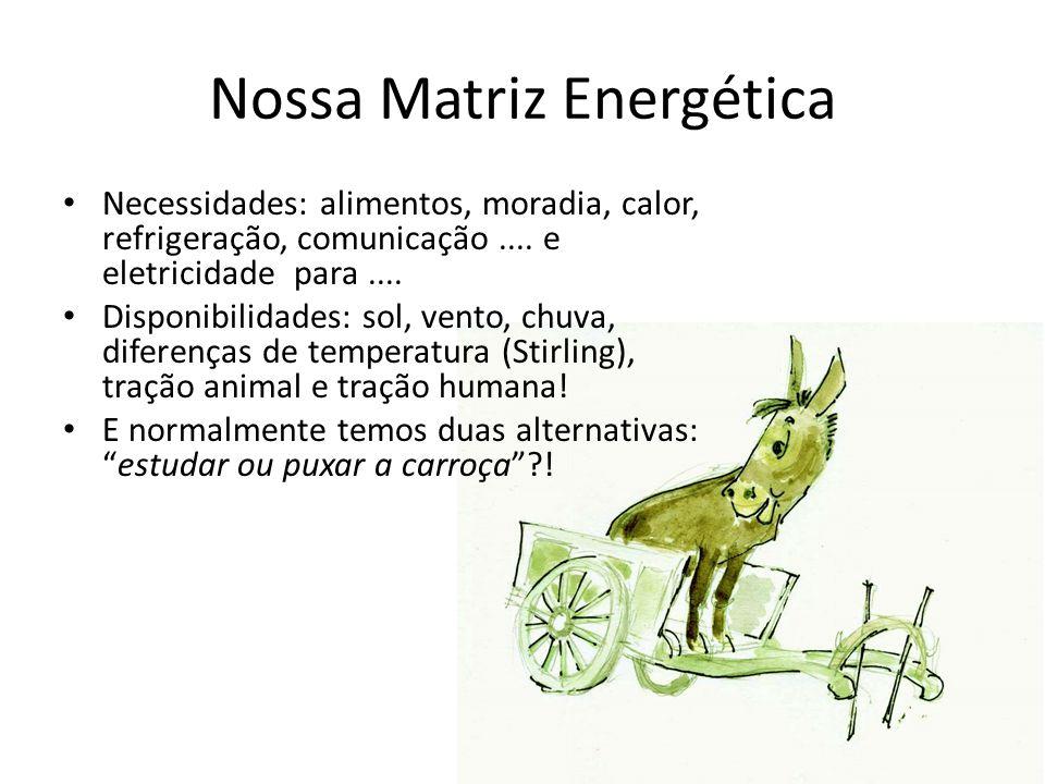 Nossa Matriz Energética