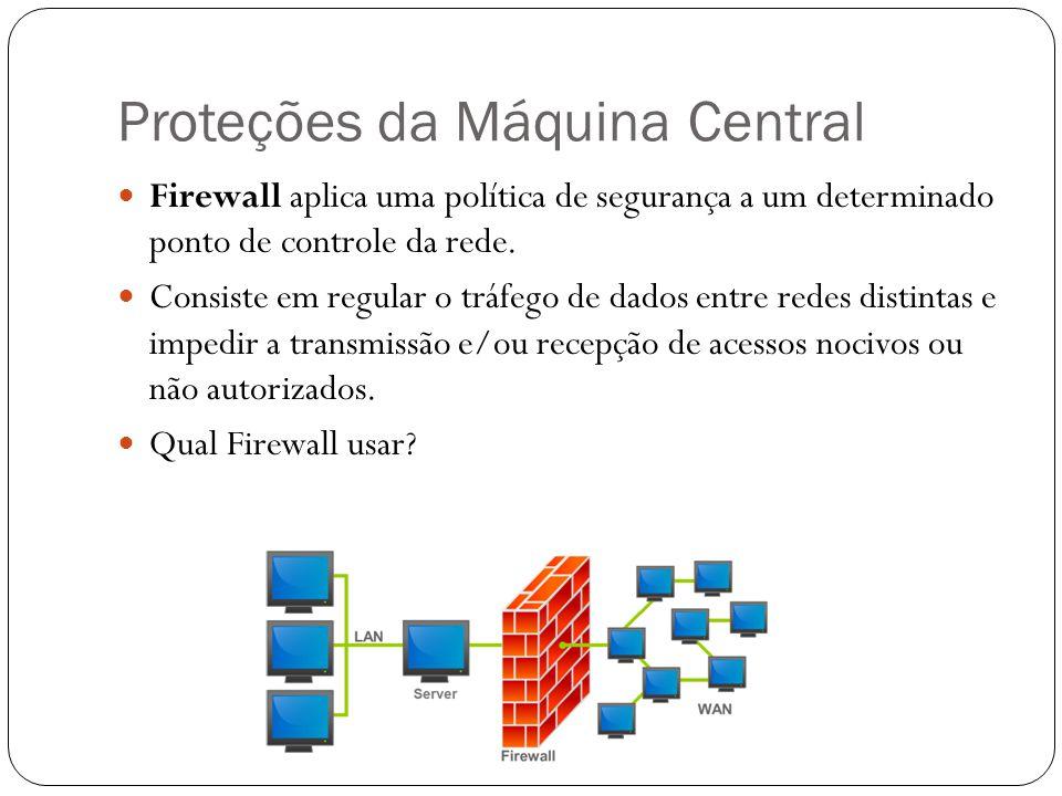 Proteções da Máquina Central